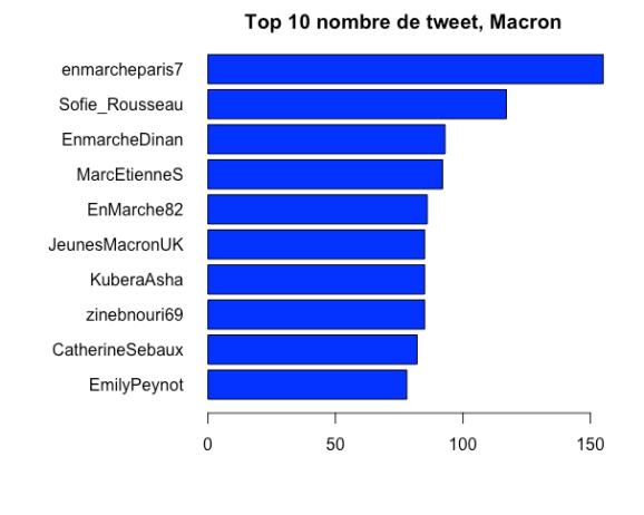 tweet macron.png